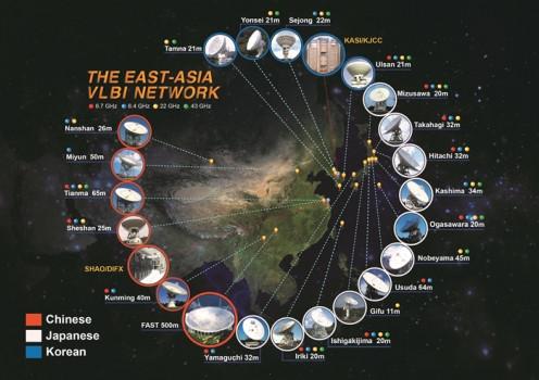 中日韓三國射電天文學家齊心協力東亞甚長基線干涉觀測網穩步發展