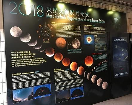 專題微展覽:2018火星大衝與月全食(翌日最後)