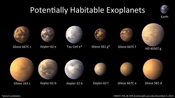 宇宙中宜居行星也許比想像中多