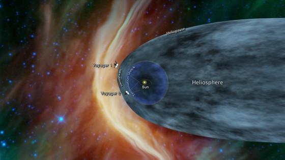 航行者二號太空船接近星際空間