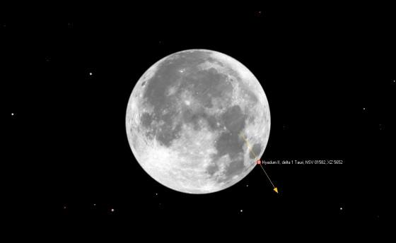 月掩月掩畢宿三 (掩始現象)
