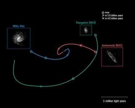 我們終於知道銀河系何時撞入仙女座星系