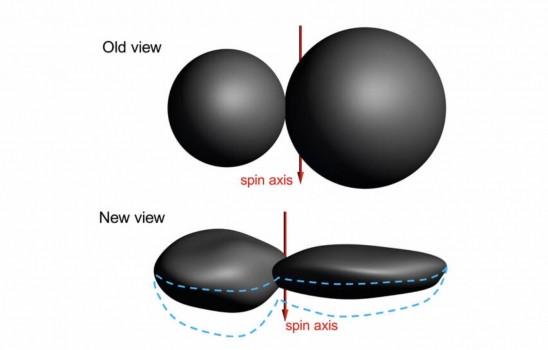 新視野號飛掠綽號天涯海角小行星後發現它原來是這個形狀