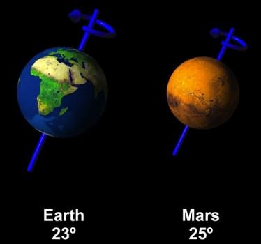 火星有沒有北極星