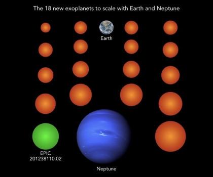 新搜尋方法發現十八顆以往被忽略的地球級系外行星