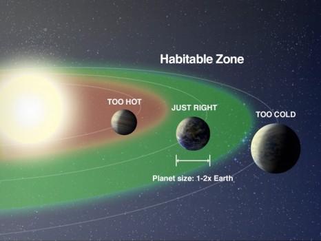新研究認為系外行星的適居門檻應更嚴格