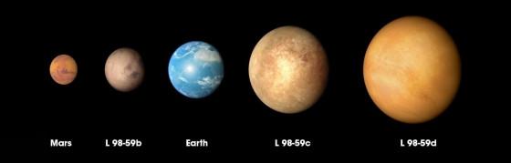 凌日系外行星巡天衛星發現比地球小的系外行星